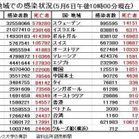 大阪府と兵庫県では入院できるのは1~2割 自宅待機中の死亡相次ぐ