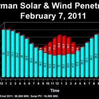 風力発電についての有識者会議