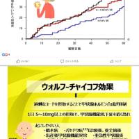 日本の水道水の威力。百花繚乱。