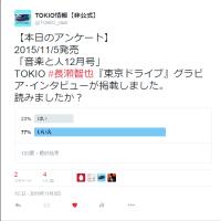 【アンケート結果2015/11/05】