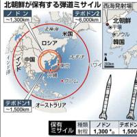 憲法9条と専守防衛のくびき…北核ミサイルが着弾しても自衛隊に敵基地攻撃手段なし