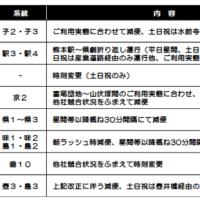 福岡,熊本,宮崎-運転手不足から路線バス減便