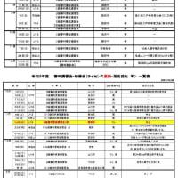 〔お知らせ〕審判講習会・研修会計画表 (10/26版)