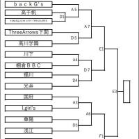 〔大会情報〕第2回山口県U15選手権大会  延期