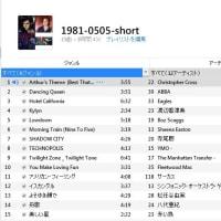 【お楽しみテープ】 1981-0505 ショート・バージョン