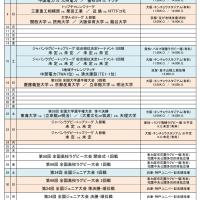 12月ラグビーカレンダー
