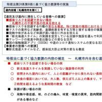 北海道新型コロナウィルス(CDVID-19)情報!