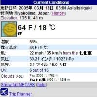 今日の天気:砂