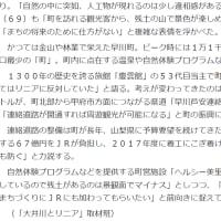 「大井川とリニア、県外残土の現場から」(静岡新聞)     「リニア残土運搬の渋滞対策を要望」(中日新聞)