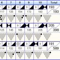 ボウリングのフリータイム(214)