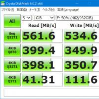 SanDisk Ultra 3D 1TB SSD の導入