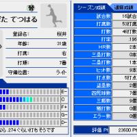 YYスタジアム-2011年2月選手入団2!!
