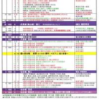 「堺すずめ踊り」の祭典 普及活動15周年「フェニーチェ堺」公演
