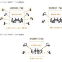 V-CUBE「バーチャルオンリー株主総会配信サービス」を提供開始