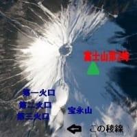 将来の富士山の噴火