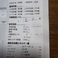 退院と InBody計測。