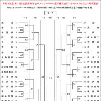 〔大会情報〕ウィンターカップ2020山口県予選会