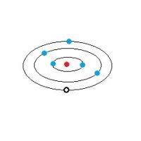 TOITAの「航空無線通信士受験塾」第29期無線工学第3章半導体・電子管・電子回路 (2)半導体とは?