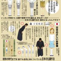 ■□■ オオタニさんの最敬礼(日本の正しいお辞儀)■□■ shohei ohtani(ogigi)