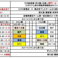 愛知・豊田ラグビーフェスタ2019スクール交歓会