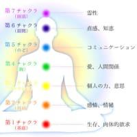 第4チャクラ(ハートチャクラ)の繋がり!
