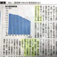 駅立ち大野に勢い頂く!上田知事県債残高21年ぶりに2兆円切る。この上田改革の継承が知事選の争点だ。