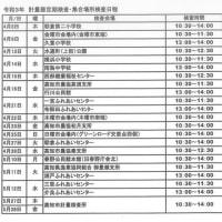 令和3年に高知市が実施する計量器の定期検査日程表