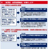 労働安全衛生法改正③