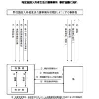 二重行政を解消しようとするならば、本丸は「都道府県の廃止」 ~大阪都構想否決結果に寄せて~