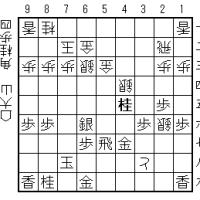 大山将棋研究(2149);力戦向い飛車(二上達也)