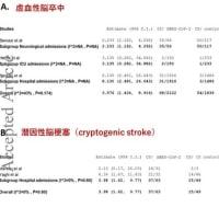 新型コロナウイルス感染症COVID-19:最新エビデンスの紹介(11月28日)