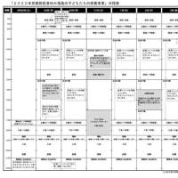 【2020年 春休み新着!】2020年京都教区春休み福島の子どもたちの保養事業 参加者募集のお知らせ