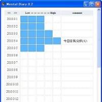 気分記録ソフト Ver.0.2。