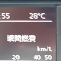 28.6℃