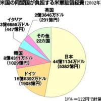 「思いやり予算」3年で8億円減額 日米合意