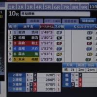 🚤博徒の流儀!! in まるがめ競艇 ナイター6日目 準優 3打数2安打/6割6分6厘 № 1,004