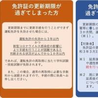運転免許証の有効期間の延長(再延長)について
