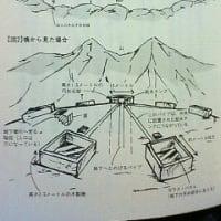 チベット永遠の書