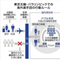水際対策崩壊?それでも東京オリンピックは強行される