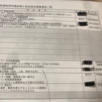 本会議  質疑  2019.6月