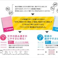 コクヨ ドット入りノート 理系 文系