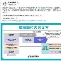 本日4/12(月)より、一部自治体で、新型コロナウイルスワクチンの高齢者への接種が開始されました。