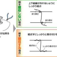獣害防止電気柵 ゲッターシステム(イノシシ、鹿、熊、狸、猿他)