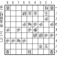 大山将棋研究(2015);四間飛車に引き角(二上達也)