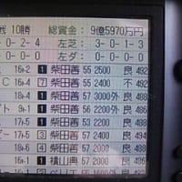 淀のダビスタDS奮闘記 その17