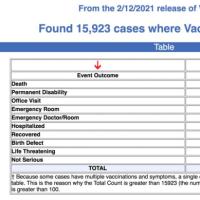 CHD VARES 2月12日死者929人 死者の3分の1は48時間以内CDCデータ