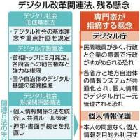 「官邸のデジタル独裁につながりかねない」 改革6法成立に法律家ら抗議 2021年5月13日 06時00分:東京新聞