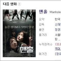 韓映画とマンホールの下