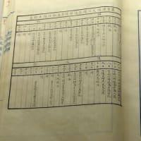 ミュージアム巡り 最後の殿様 琉球藩の郵便事情