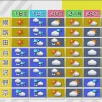 """【nhk news web】 10月17日19:11分、""""""""あす以降 大雨か 気象庁が基準引き下げ警戒呼びかけへ"""""""""""